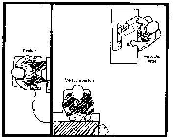 The AOC, Enron and Dr. Stanley Milgram